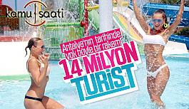2019 Yılında Antalya'da Turist Rekoru Kırıldı