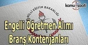 1500 Engelli Öğretmen Alımı Branş Kontenjan Listesi