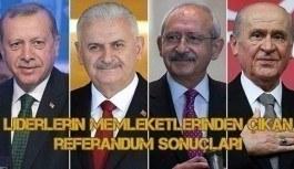 İşte liderlerin memleketlerinden çıkan referandum sonuçları