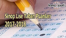 TEOG Sinop Lise Taban Puanları 2017 - 2018