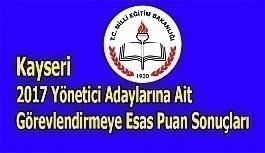 Kayseri 2017 Yönetici Adaylarına Ait Görevlendirmeye Esas Puan Sonuçları