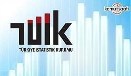 Enflasyon rakamları açıklandı - 3 Mayıs 2018 Perşembe