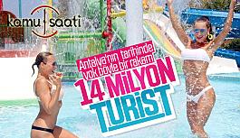 2019 Yılında Antalya'da Turist Rekoru...