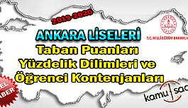 LGS Ankara Liseleri Taban Puanları Yüzdelik Dilimleri Öğrenci Kontenjanları 2018 - 2019 - 2020