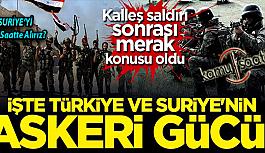 İşte Türkiye ve Suriye'nin Askeri Gücü Karşılaştırması