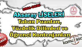 LGS Aksaray Liseleri Taban Puanları Yüzdelik Dilimleri ve Öğrenci Kontenjanları 2018 - 2019 - 2020