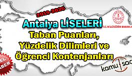LGS Antalya Liseleri Taban Puanları Yüzdelik Dilimleri ve Öğrenci Kontenjanları 2018 - 2019 - 2020