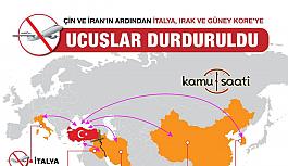 Türkiye, 3 Ülke İle Yolcu Geliş - Gidişine Kapattıldı