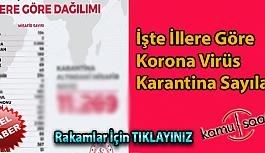 Türkiye'de 11 Bin 269 Kişi Koronavirüs Karantina Altında! İşte İllere Göre Karantinaya Alınan Kişi Sayıları