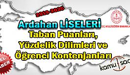 LGS Ardahan Liseleri Taban Puanları Yüzdelik Dilimleri Öğrenci Kontenjanları 2018 - 2019 - 2020