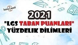 2021 Lise Taban Puanları ve Yüzdelik Dilimleri LGS - MEB Güncel Liste 2020 2021