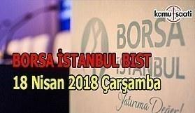 Borsa güne düşüşle başladı - Borsa İstanbul BİST 18 Nisan 2018 Çarşamba